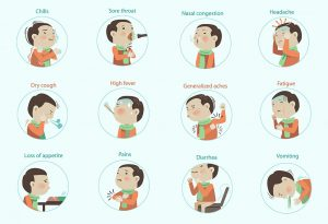 Signs and Symptoms of Chikungunya in Children