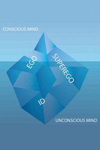 Freud's Id-Ego-Superego Iceberg