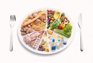 Food groups and their proportional intake