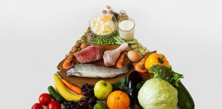 Food Pyramid for Kids - Know the Key Components