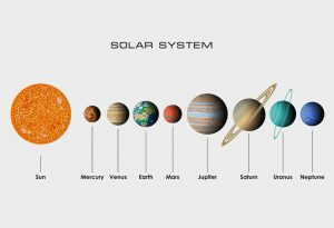 EIGHT PLANETS