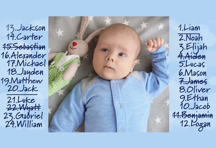 Christian Baby Boy Names with Meanings