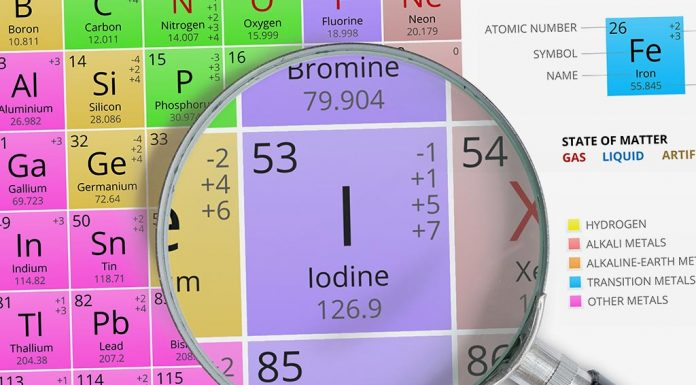 IODINE IN PREGNANCY