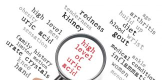 High Uric Acid in Pregnancy - Risks, Effects, and Preventive Tips