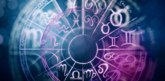 Zodiac Signs Characteristics - Complete Astrological Insight into Your Star Sign