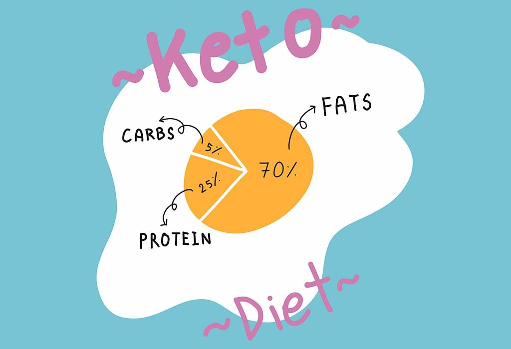 Tips to Follow Keto Diet