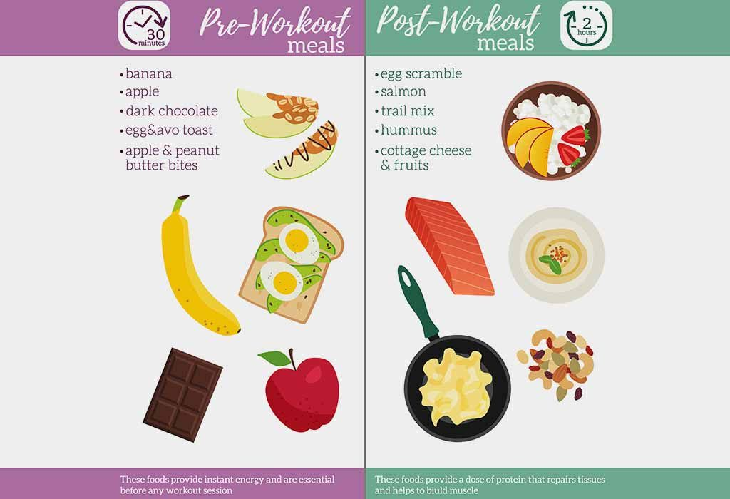 What is an Ideal Pre-workout Diet