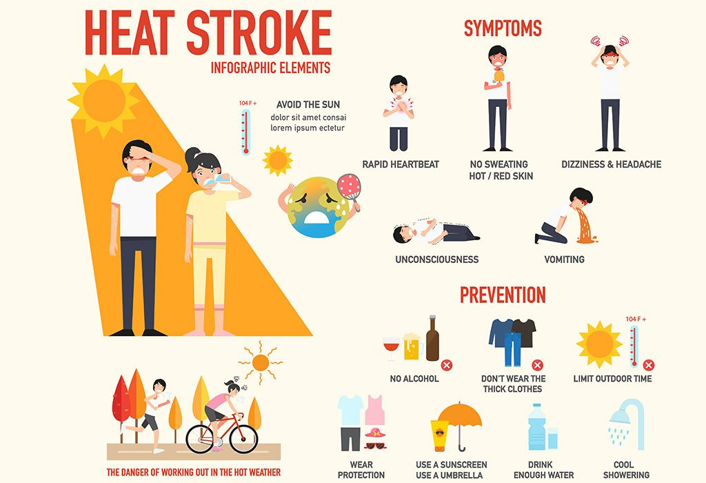 what are the symptoms of heat stroke