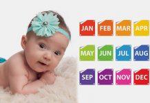 Know Your Baby's Personality Based on Birth Month