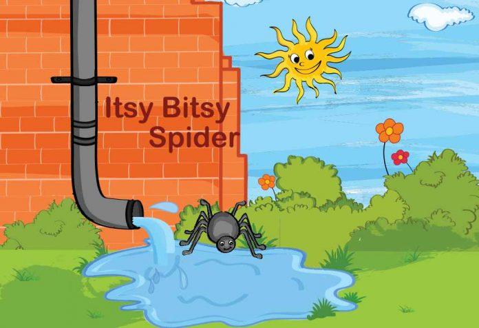 Baby Lullaby Lyrics - Itsy Bitsy Spider