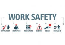 National Safety Day Objective & Celebration